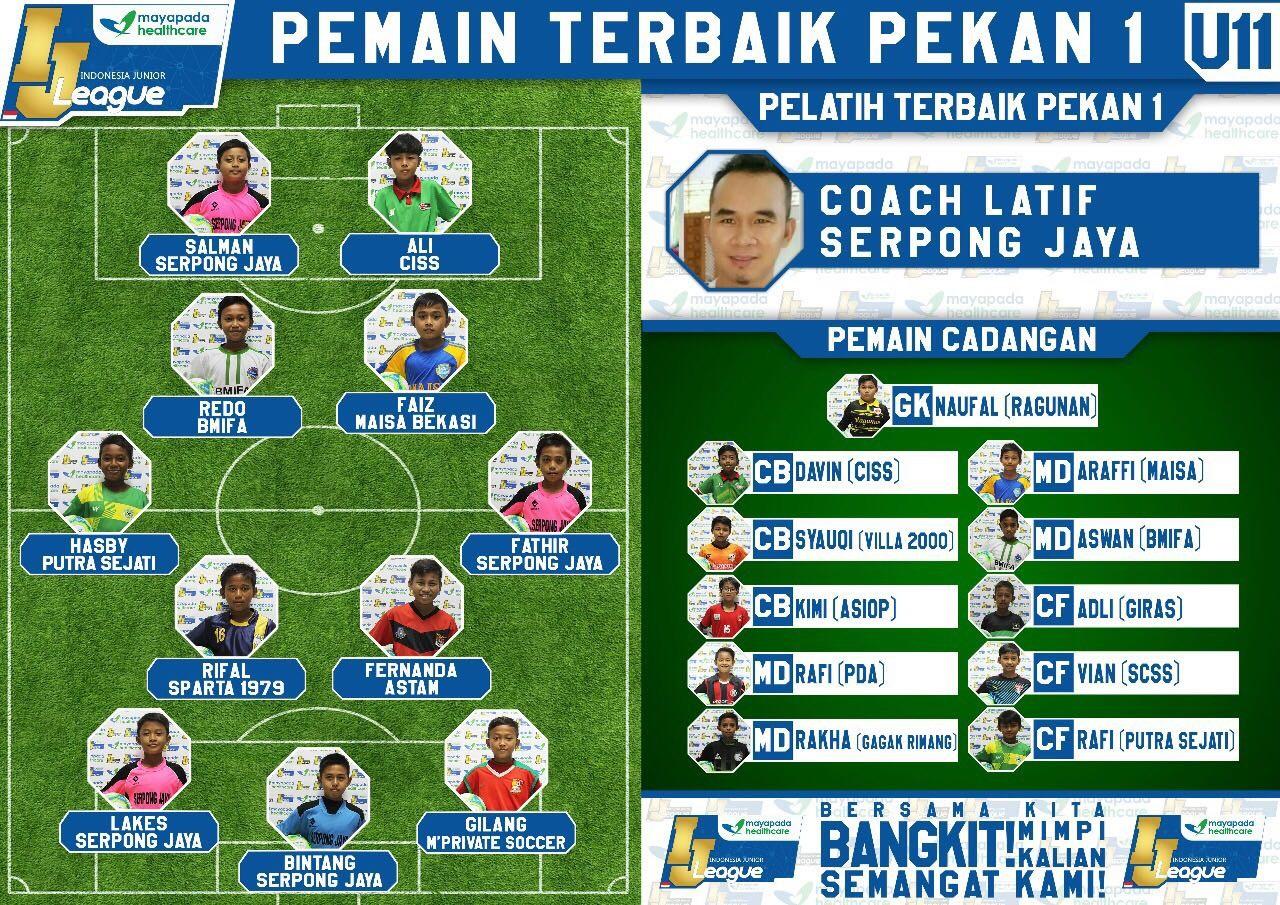 Best XI IJL Mayapada 2018 Pekan Pertama, Gelandang Haus Gol hingga Super Salman